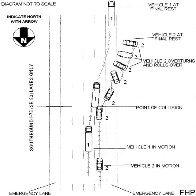 LOCATION OF THE ACCIDENT